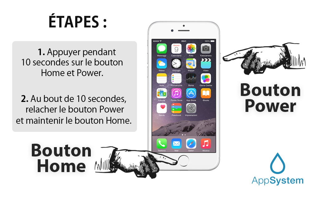 steps dfu mode Tutoriel : Comment mettre son iPhone en mode DFU et faire un Downgrade du firmware