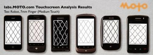 25 Test   Quelle est la meilleure technologie tactile sur les smartphones actuels ? [vidéo]