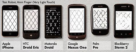moto robot touchscreen test Test   Quelle est la meilleure technologie tactile sur les smartphones actuels ? [vidéo]