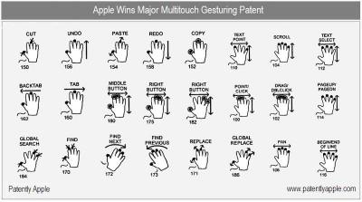 6a0120a5580826970c0133ecfd6e89970b 800wi 400x223 News   Apple publie de nouveaux brevets