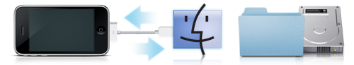 phonediskFunctionality 500x93 News   Phone Disk : Gratuit pour un temps limité [MAC]
