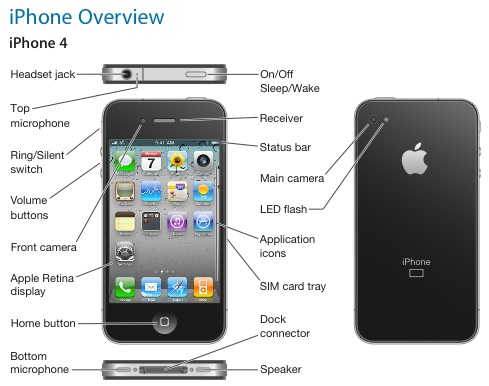 134028 iphone 4 user guide News   Apple propose un document PDF en téléchargement sur liPhone 4 et liOS 4