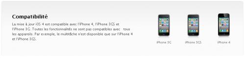 compa 500x118 iOS 4   Liste des nouveautés de liOS 4 [MAJ Continue]