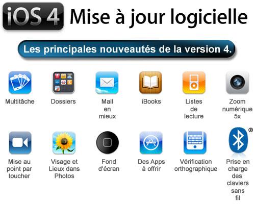 ios4 blog iOS 4   Les principales nouveautés à retenir