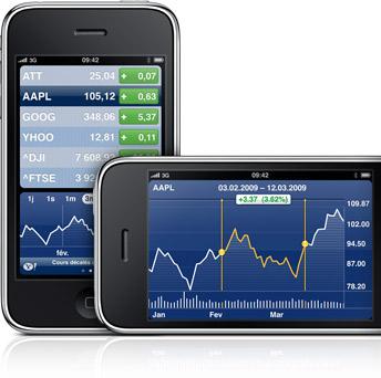 more features stocks 20090608 News   Apple dévoile ses résultats financiers