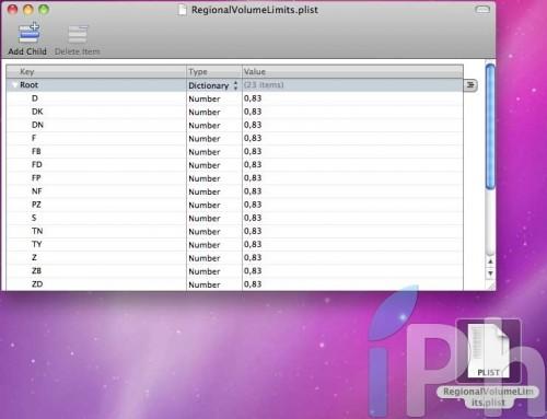 bureu 500x383 Tutoriel   Débrider le son de son iPad / iPhone / iPod Touch