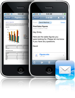 iphone push email News, Rumeurs   Hotmail : Les notifications PUSH pour les nouveaux mails ?