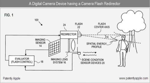 57647 838 apple le flash qui vous vise News   Brevet : Quand le flash vous regarde