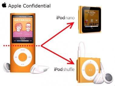 ipod Humour   Apple et les nouveaux iPods