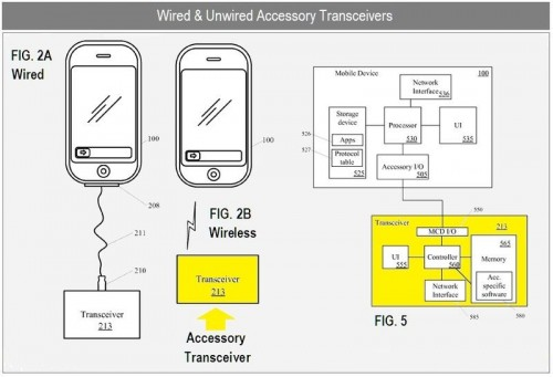 patent-apple-2-500x341 dans News