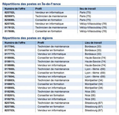 179 500x483 News   Apple recrute en France