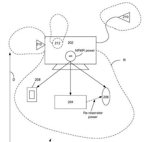 rechargesansfil News   Un brevet pommé annonçant une recharge de iDevice sans fil