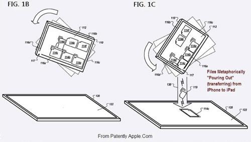 brevetapple Brevet   Quand liPhone déborde de données