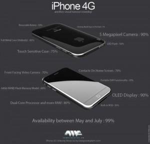 proti5 News   Des photos du véritable iPhone 5 ? [EDIT]