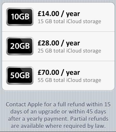 ukprixicloud News   Les prix du stockage iCloud dévoilés