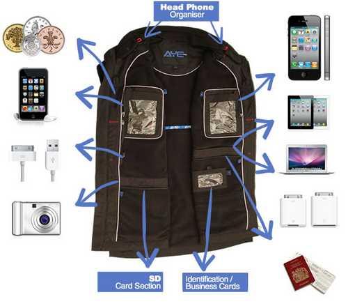ayegear AyeGear : La veste qui porte les appareils Apple