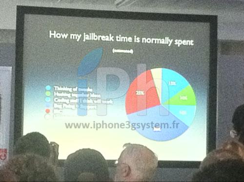 jailbreakspent Live Event : MyGreatFest en direct de Londres