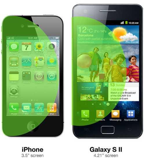 4pouces Pourquoi liPhone 4S a t il un écran 3,5 pouces ?