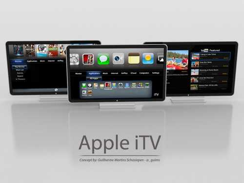 iTV 6 iTV serait en pleine production pour une sortie en 2013