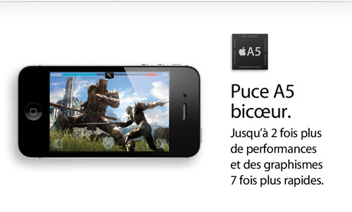 iphone4s3 512 Mo de RAM pour le nouvel iPhone 4S