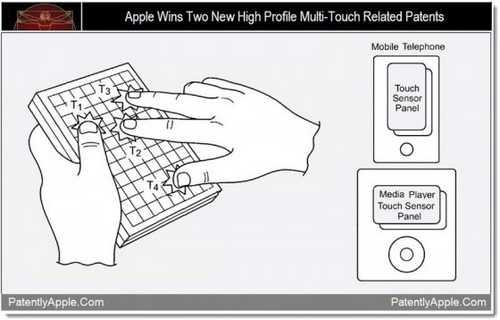 brevet multi touch Apple a reçu deux brevets pour le multi touch