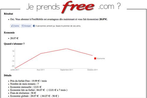 Free2 Découvrez si Free vous avantage grâce à notre partenaire !