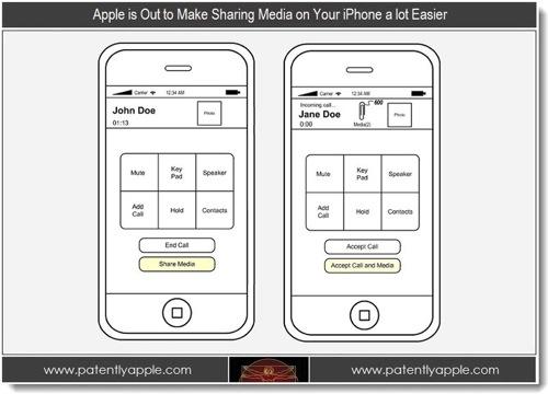 BrevetPJTEL Brevet Apple : Envoyer des pièces jointes en téléphonant