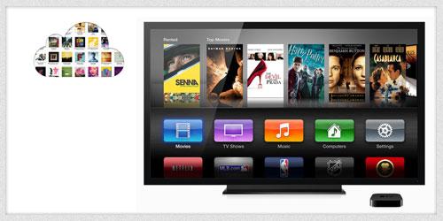 icloud atv iph iCloud : Fox et NBC Universal pas encore disponible !