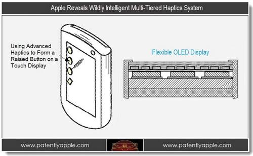 haptique apple patent1 Lécran haptique dApple sera aussi flexible