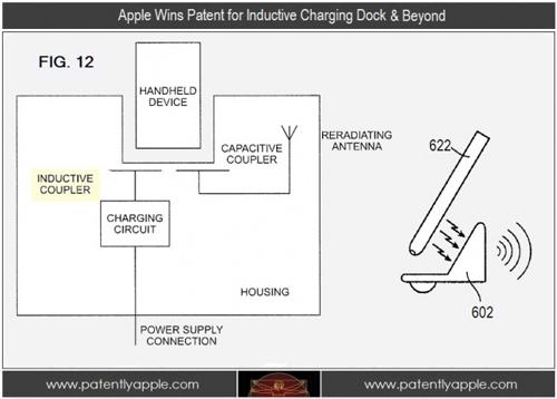 inductive charging dock Apple dépose un brevet pour un chargeur par induction