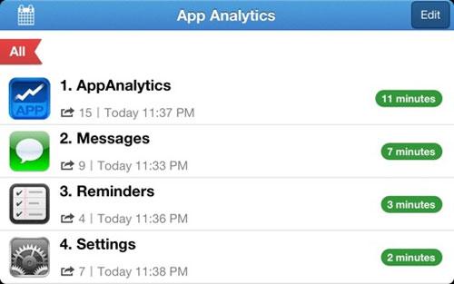 appan1 Cydia : AppAnalytics, analysez votre temps passé sur votre iDevice