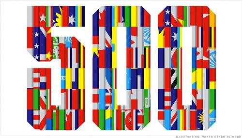 global 500 2012.09 Apple, 55ème plus grande entreprise dans le monde