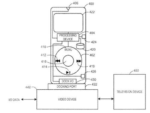 apple television ipod remote Le brevet Apple de 2006 sur la télévision est enfin accepté