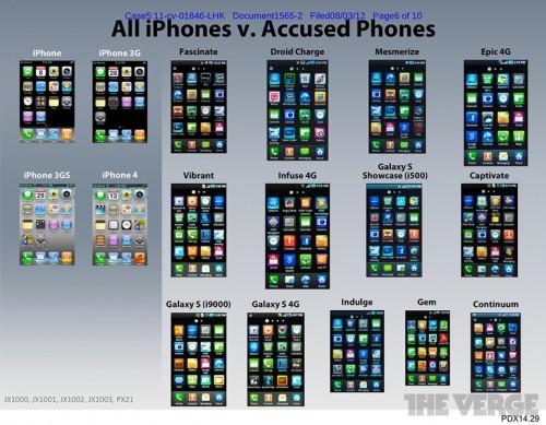Samsung «avoue» avoir eu une crise de conception après liPhone