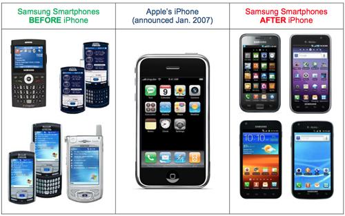 iphone apple defense Apple a changé lindustrie du smartphone daprès ses avocats