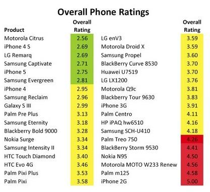 12 10 03 Toxic 2 3e261 LiPhone 5 passable côté environnement