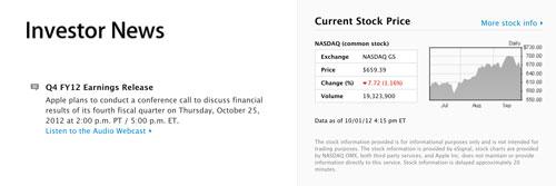 nasdaq Apple : les résultats trimestriels pour le 25 Octobre
