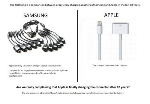 apple Accord Apple HTC : Samsung veut les détails
