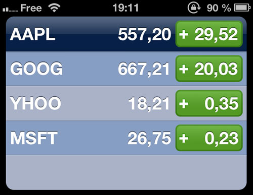 image AAPL : laction Apple commence à remonter