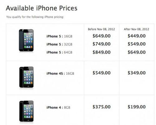 prive Wall Street Journal : un iPhone low cost en préparation