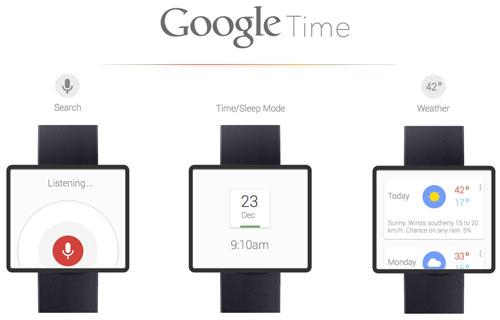 google time smartwatch Après Samsung, cest Google qui confirme sa iWatch