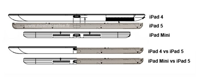 iPad 5 vs iPad 4 vs iPad Mini Les dimensions de liPad 5 dévoilées sur un schéma
