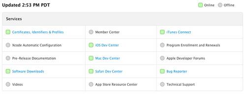 DevCenter Le Dev Center dApple est de nouveau en ligne