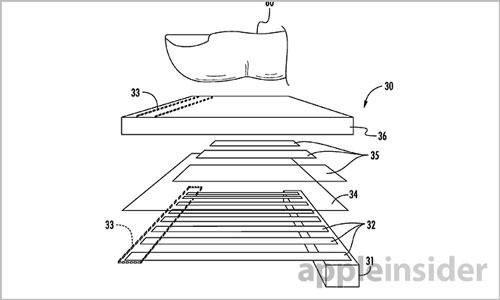 Finger Sensor Apple dépose un brevet pour un capteur dempreintes digitales