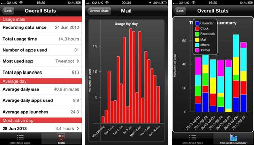 screen at Cydia : AppTracker, obtenez des statistiques sur lutilisation de vos applications