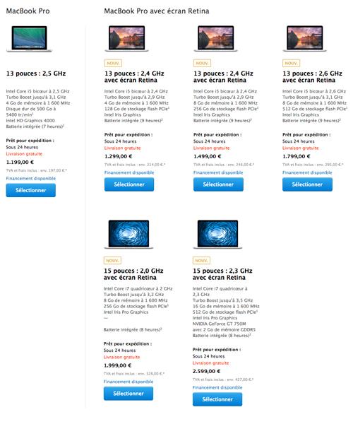 macbookprix Le bilan du keynote : iPad Air, iPad Mini 2 et OS X Mavericks