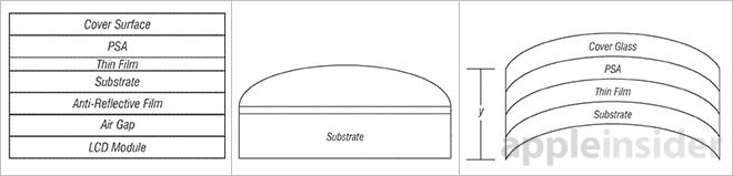 13.12.10 Curve 2 Apple dépose un brevet pour un écran courbé