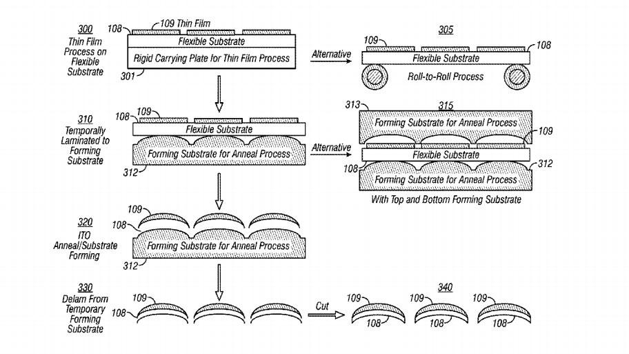 iphone ecran incurve Apple dépose un brevet pour un écran courbé