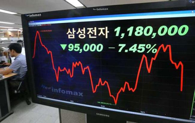 samsung stock Les bénéfices de Samsung sont en baisse à cause de liPhone