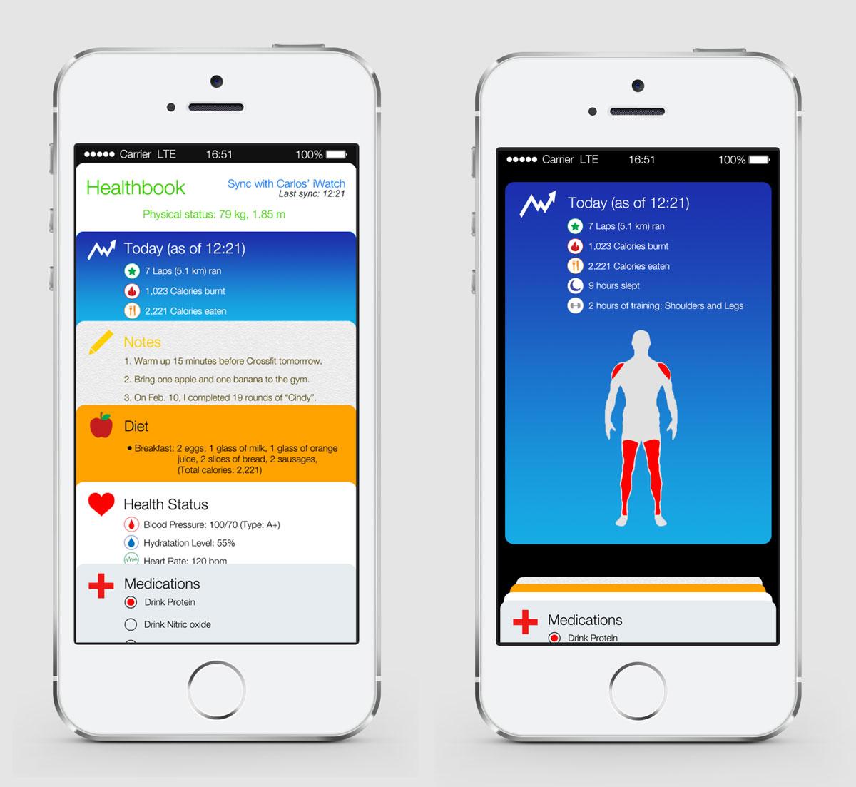 iOS 8 healthy app apple Reuters laffirme : 2014 sera une année médicale pour Apple